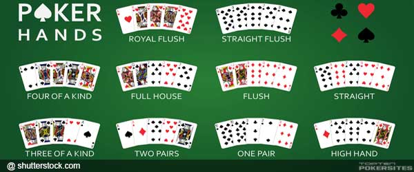 All you need to know about Poker Hand Rankings